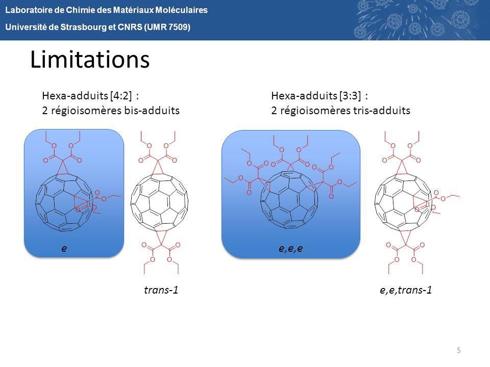 Limitations Hexa-adduits [4:2] : 2 régioisomères bis-adduits